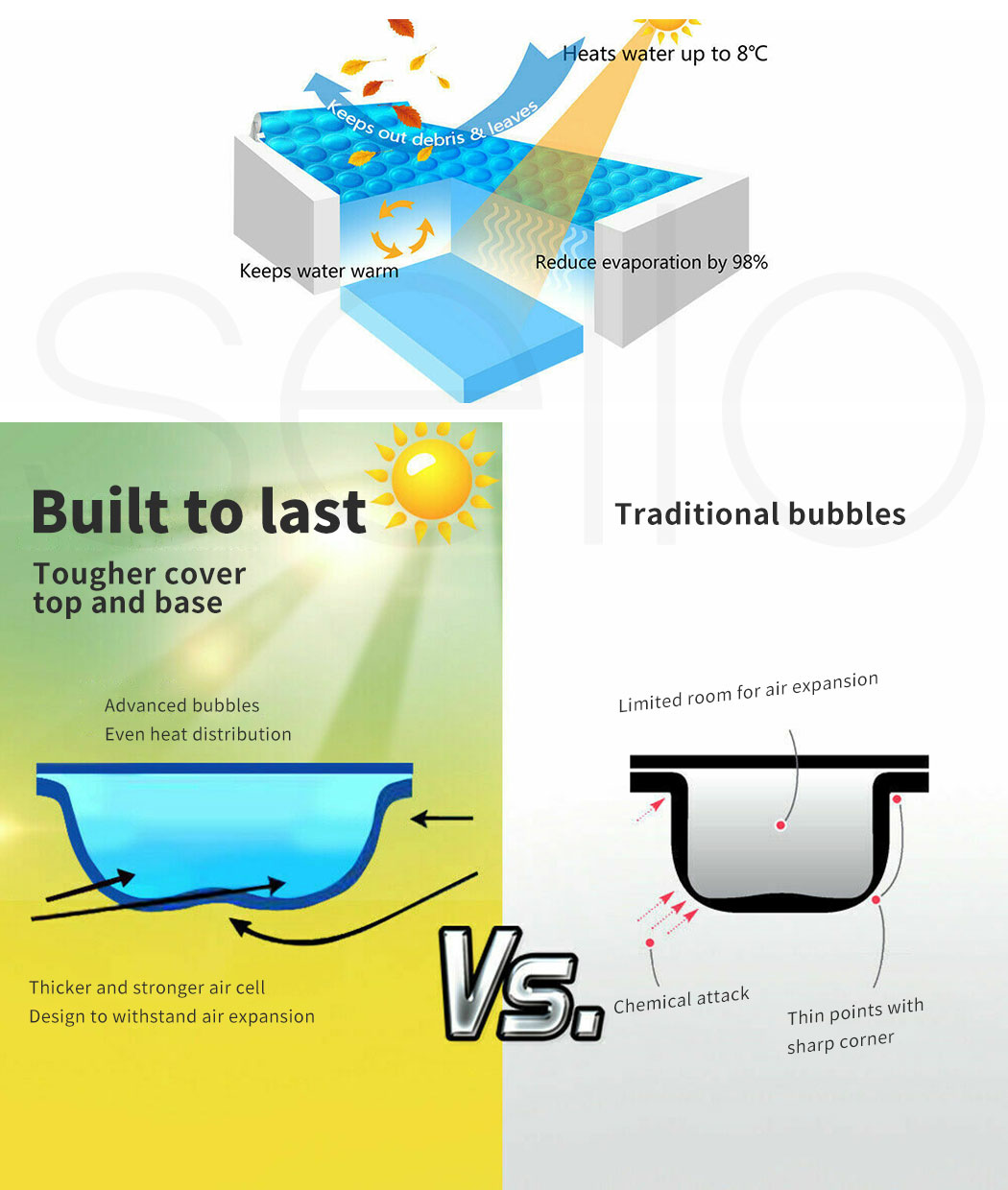 Solar-Swimming-Pool-Cover-400-500-Micron-Outdoor-Bubble-Blanket-Covers-7-Sizes thumbnail 95